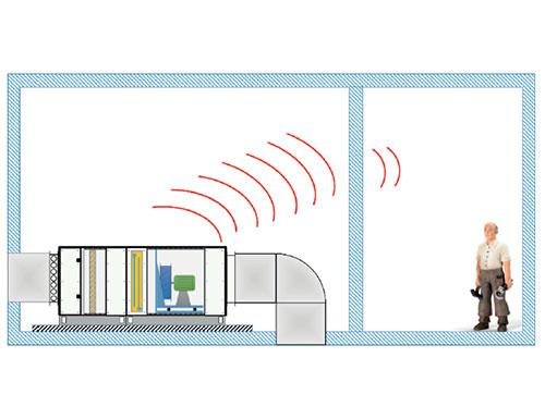 کنترل صدای هواساز