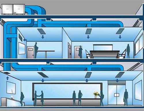 بخشهای یک سیستم تهویه مطبوع